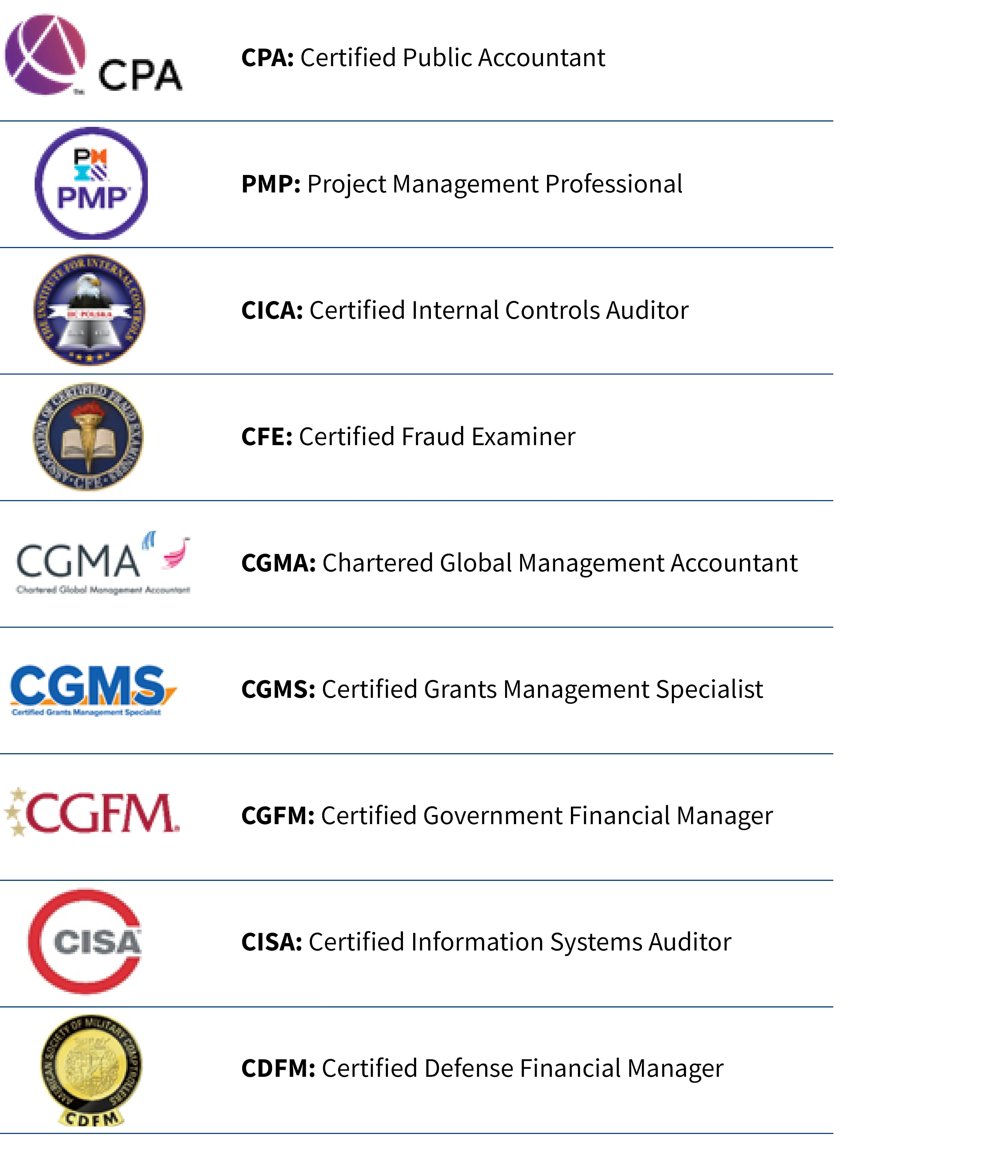 Certifications Graphic