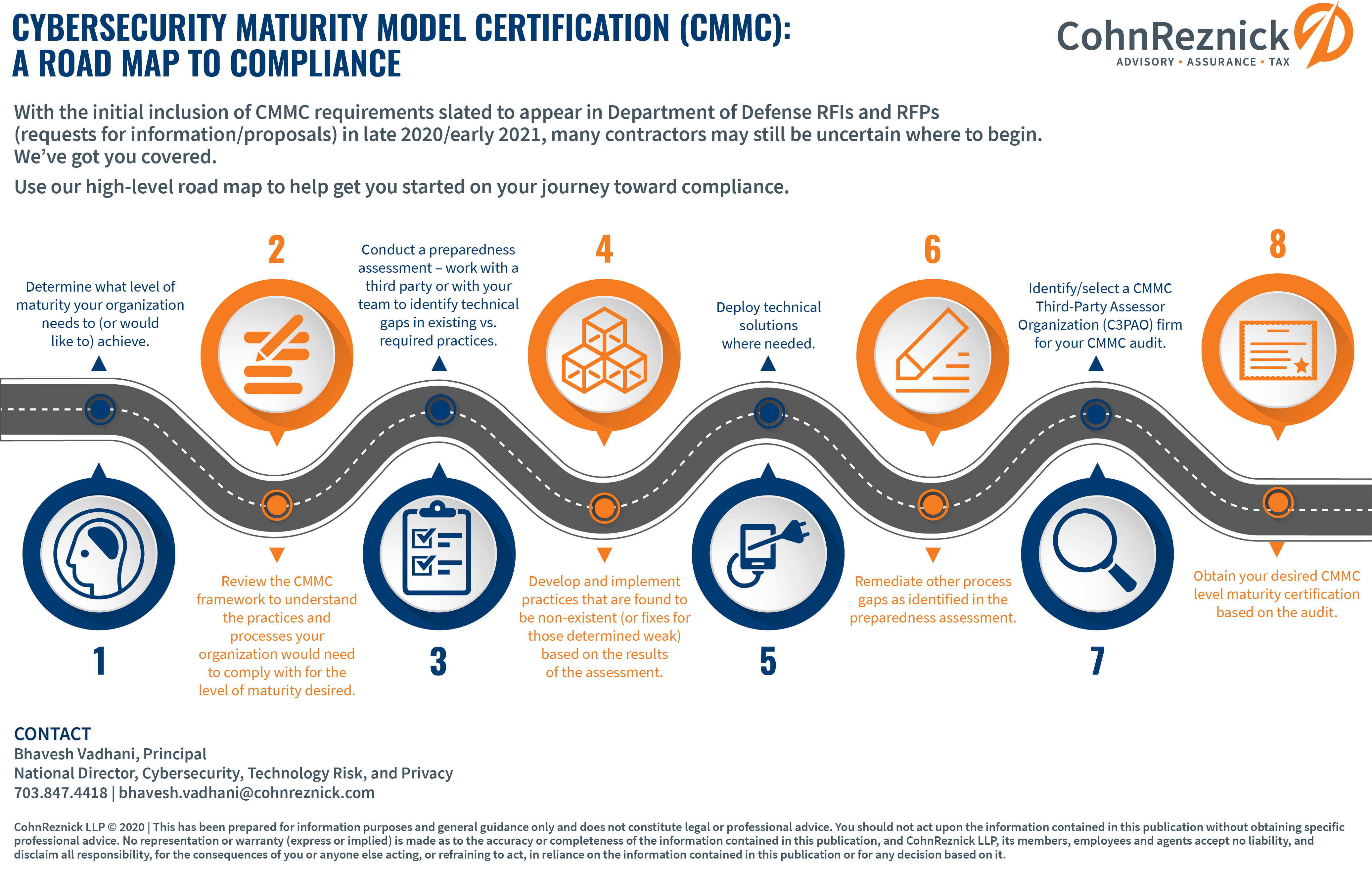Road Map to CMMC Compliance for DOD Government Contracts