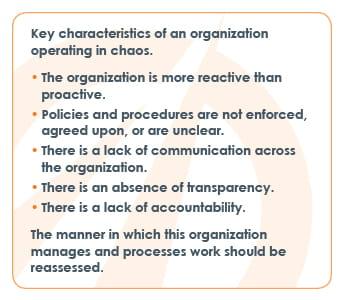key characteristics of organizational chaos