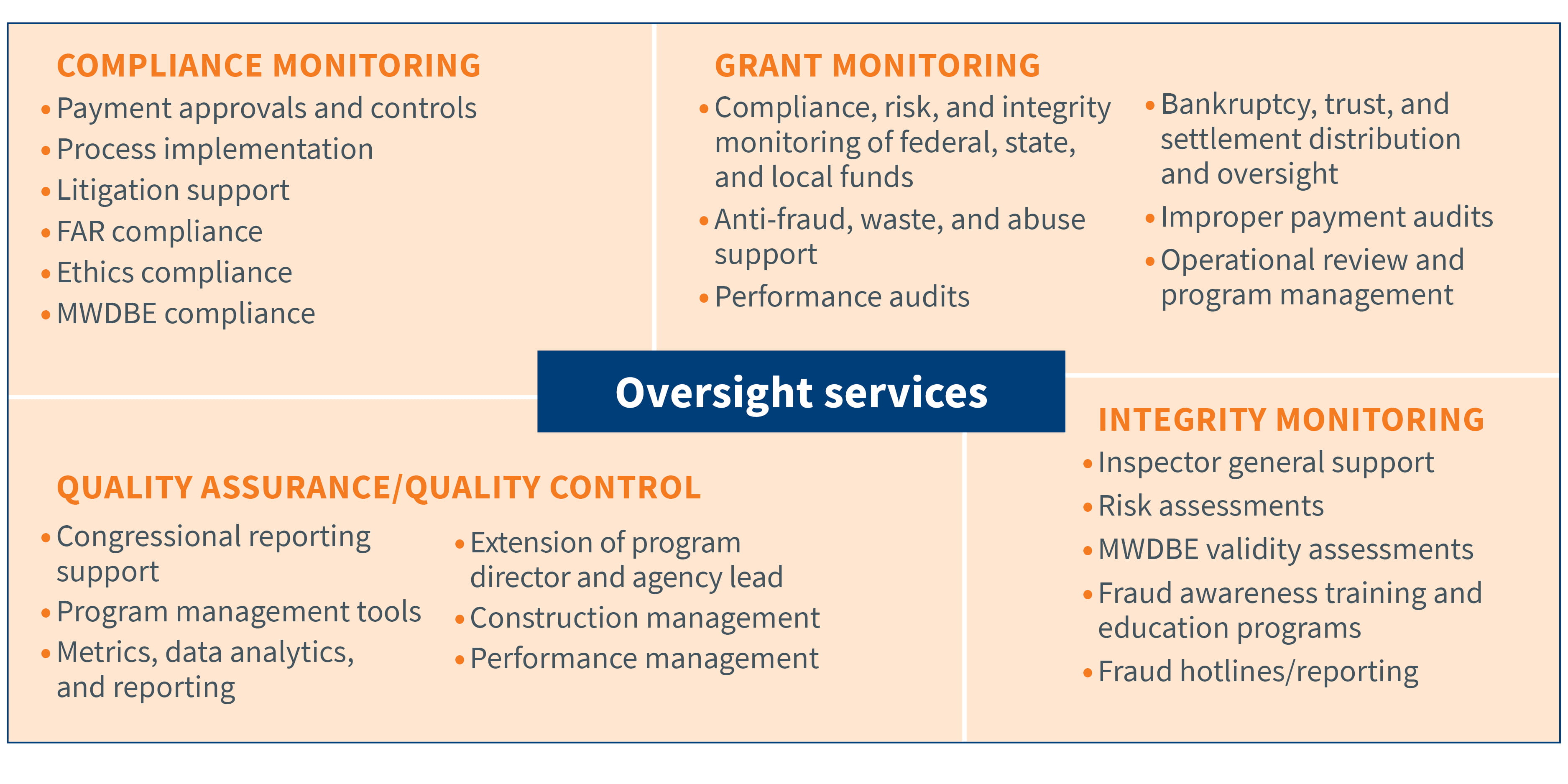 Oversight Services