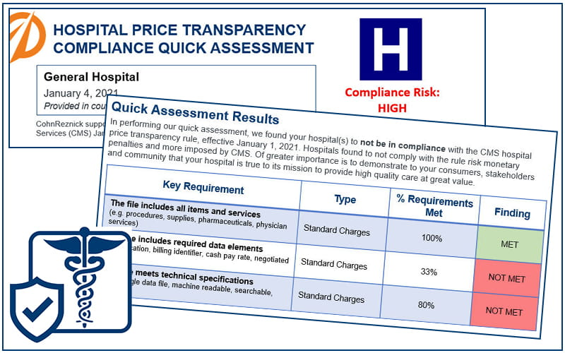 pricing transparency