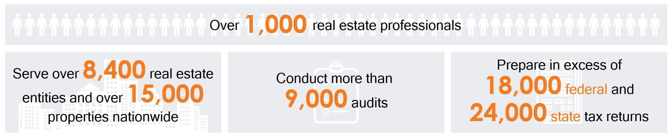 COHNREZNICK COMMERCIAL REAL ESTATE INDUSTRY PRACTICE OVERVIEW