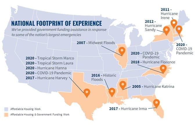 national footprint