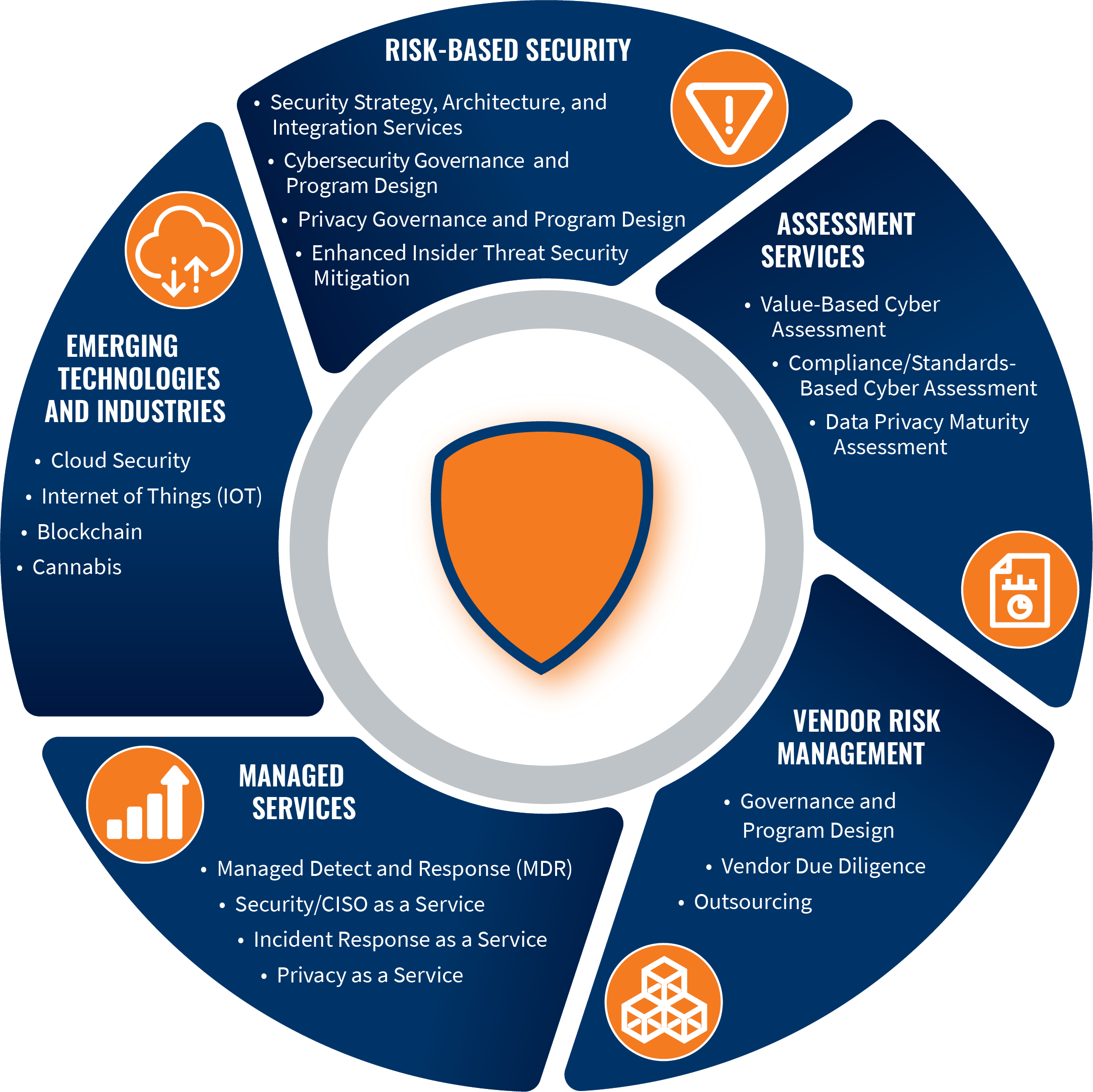 High-level guide to help businesses develop a security culture.