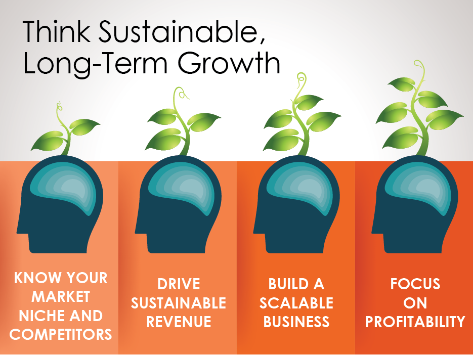 making sustainability profitable Balancing environmental sustainability with corporate profitability doesn't have to be a contest between the important and the urgent.