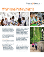 CohnReznick's Steps to Implement FASB ASU 2014-16