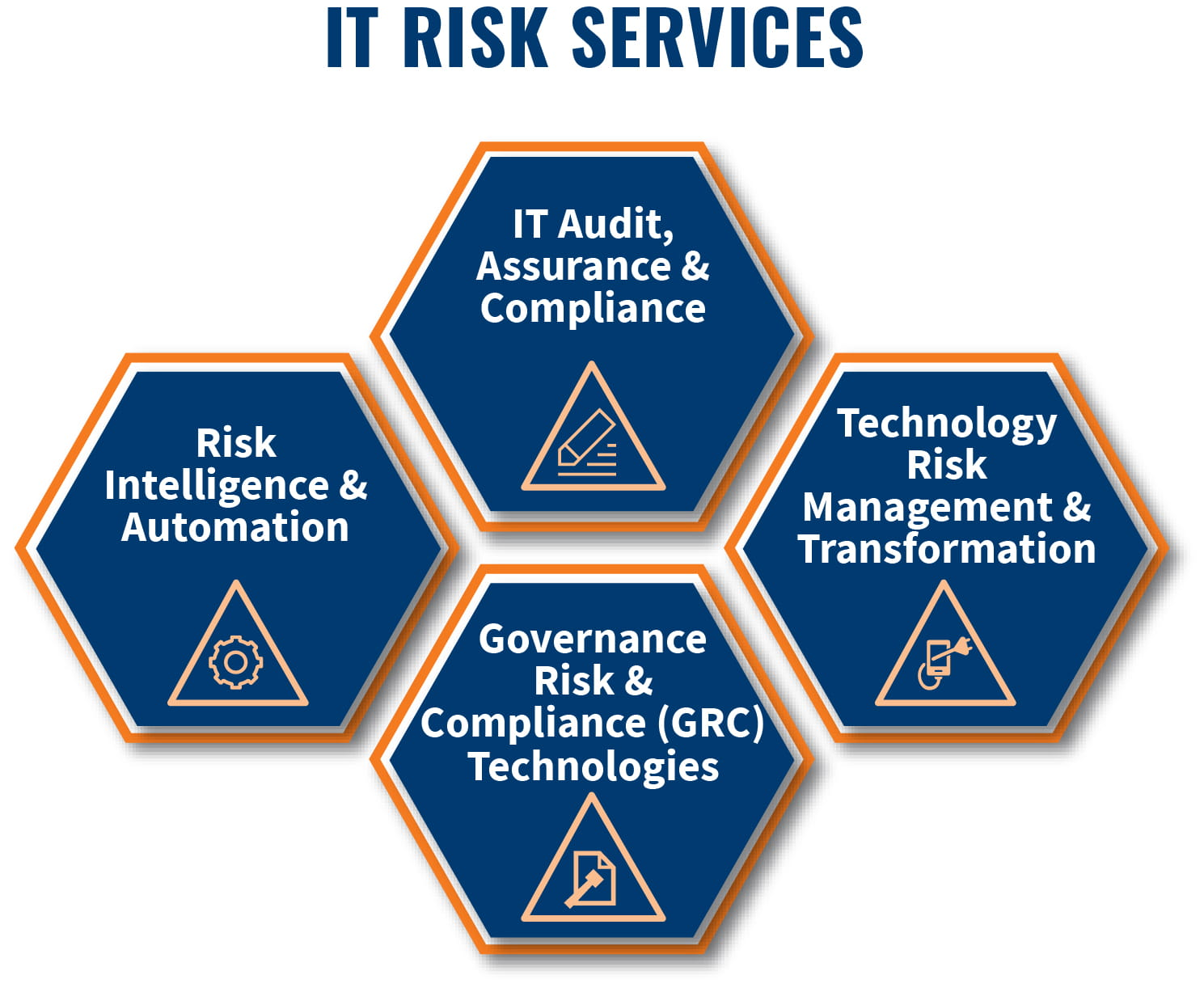 IT_Risk_Services