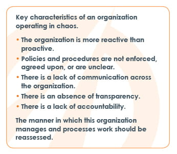 key characteristics of organizational chaos