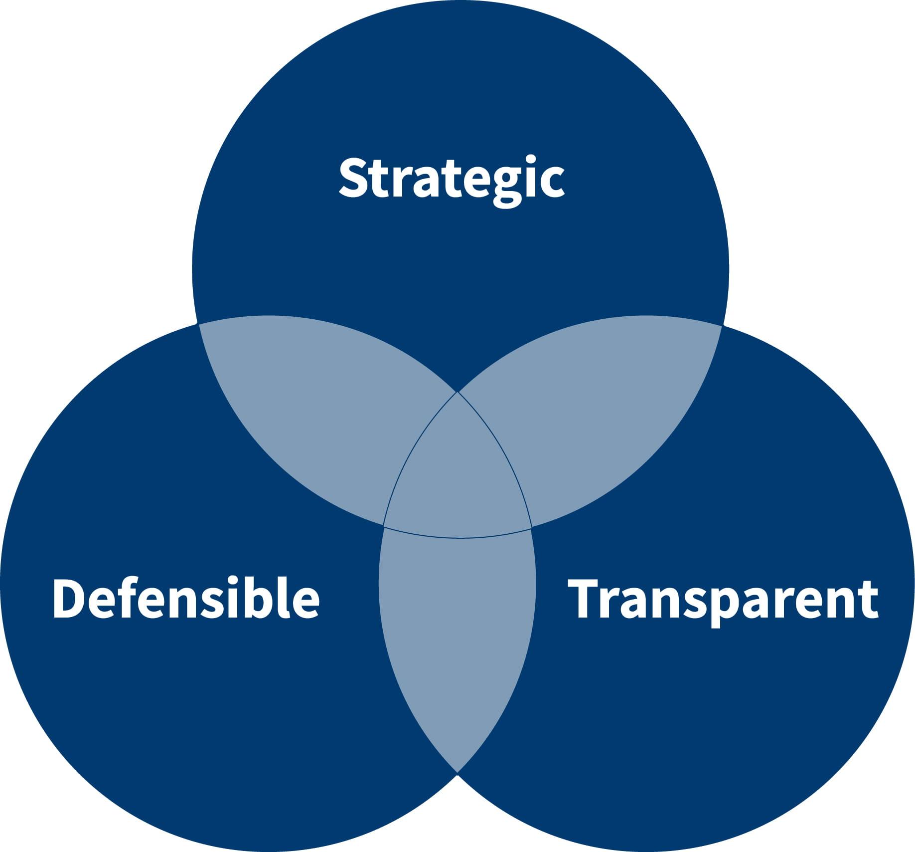 Pricing-Transparency_Circles